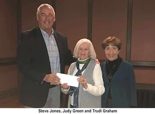 Auxiliary Donates $10,000